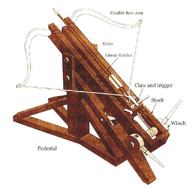 Robin hood catapult